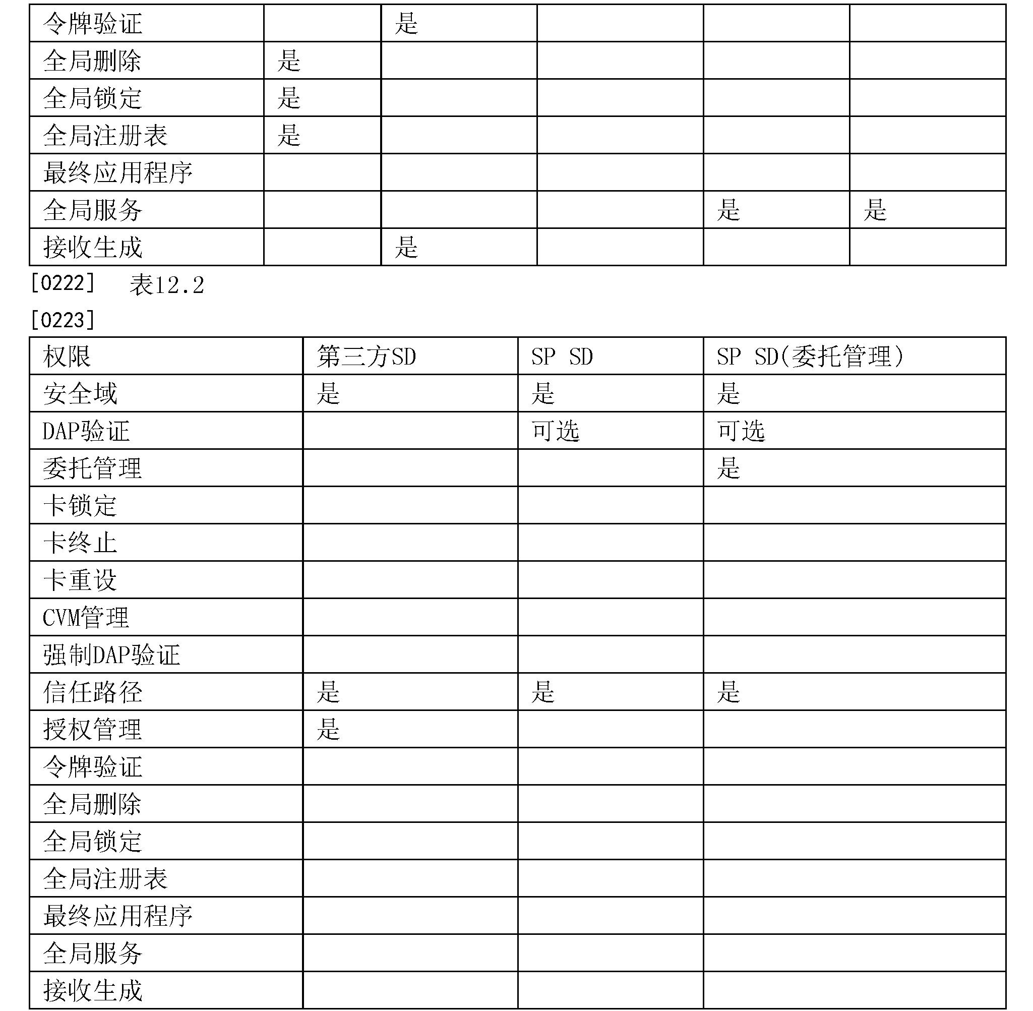 Figure CN104025507BD00291