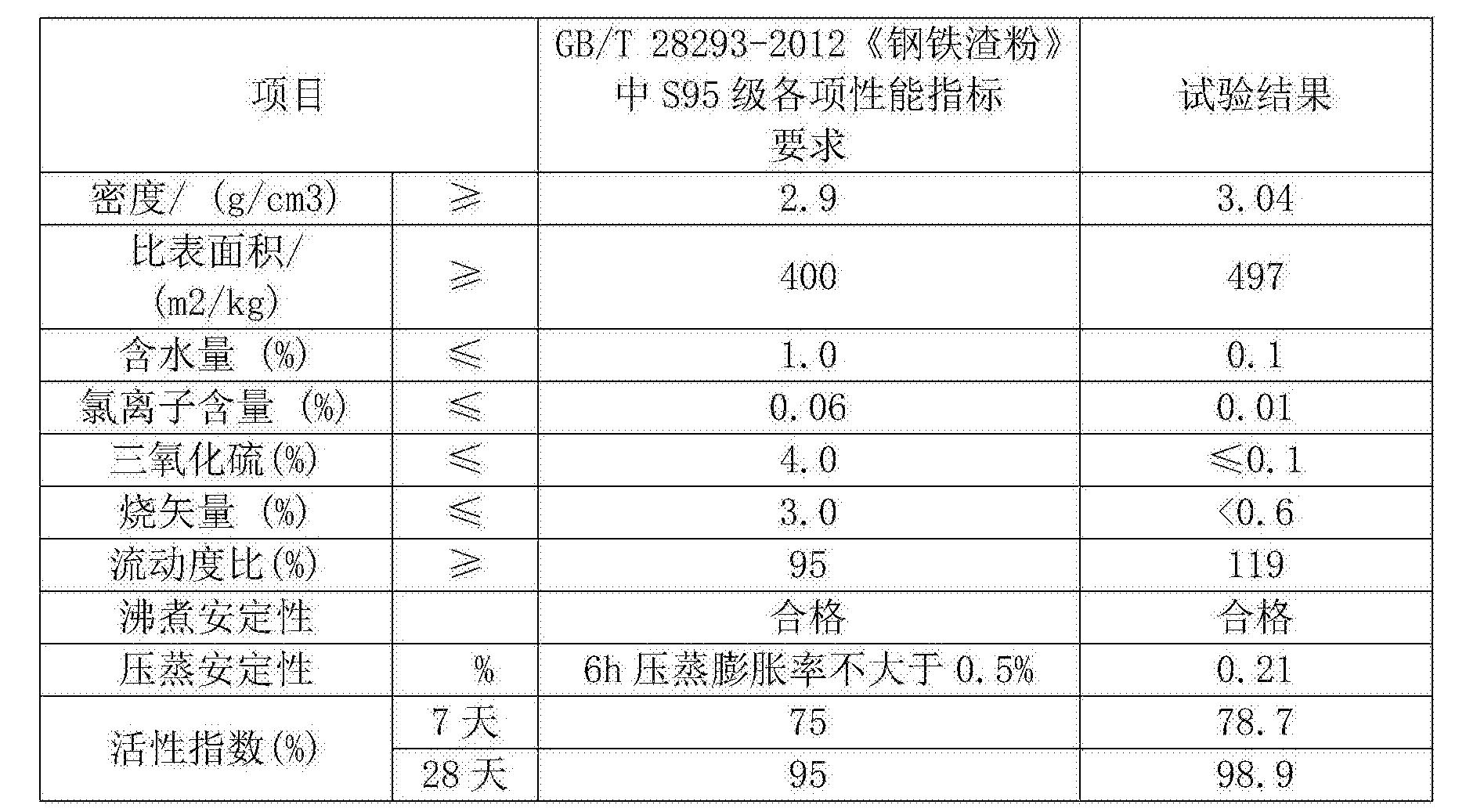 Figure CN105399349BD00071