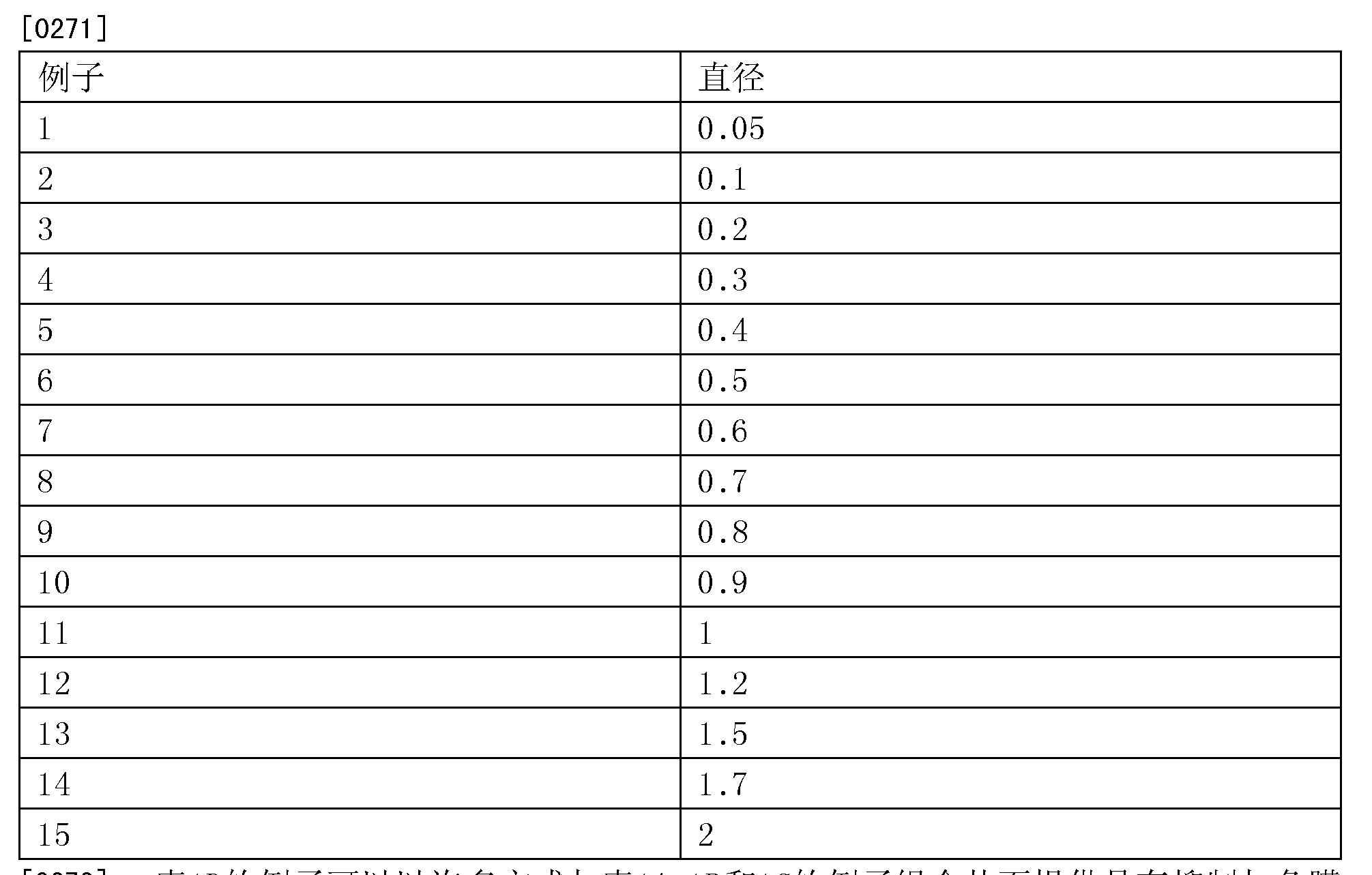 Figure CN103917202BD00362