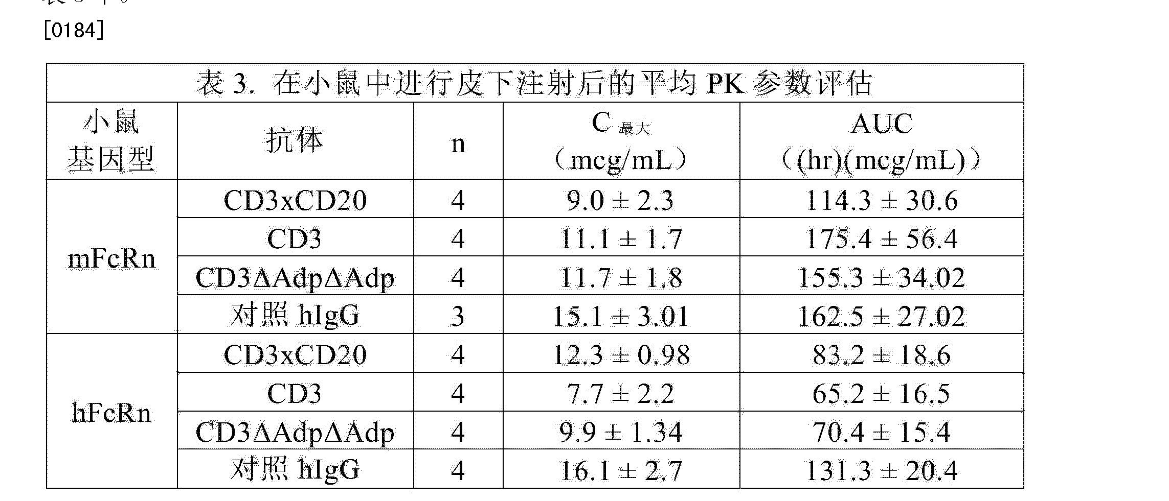 Figure CN103833855AD00271
