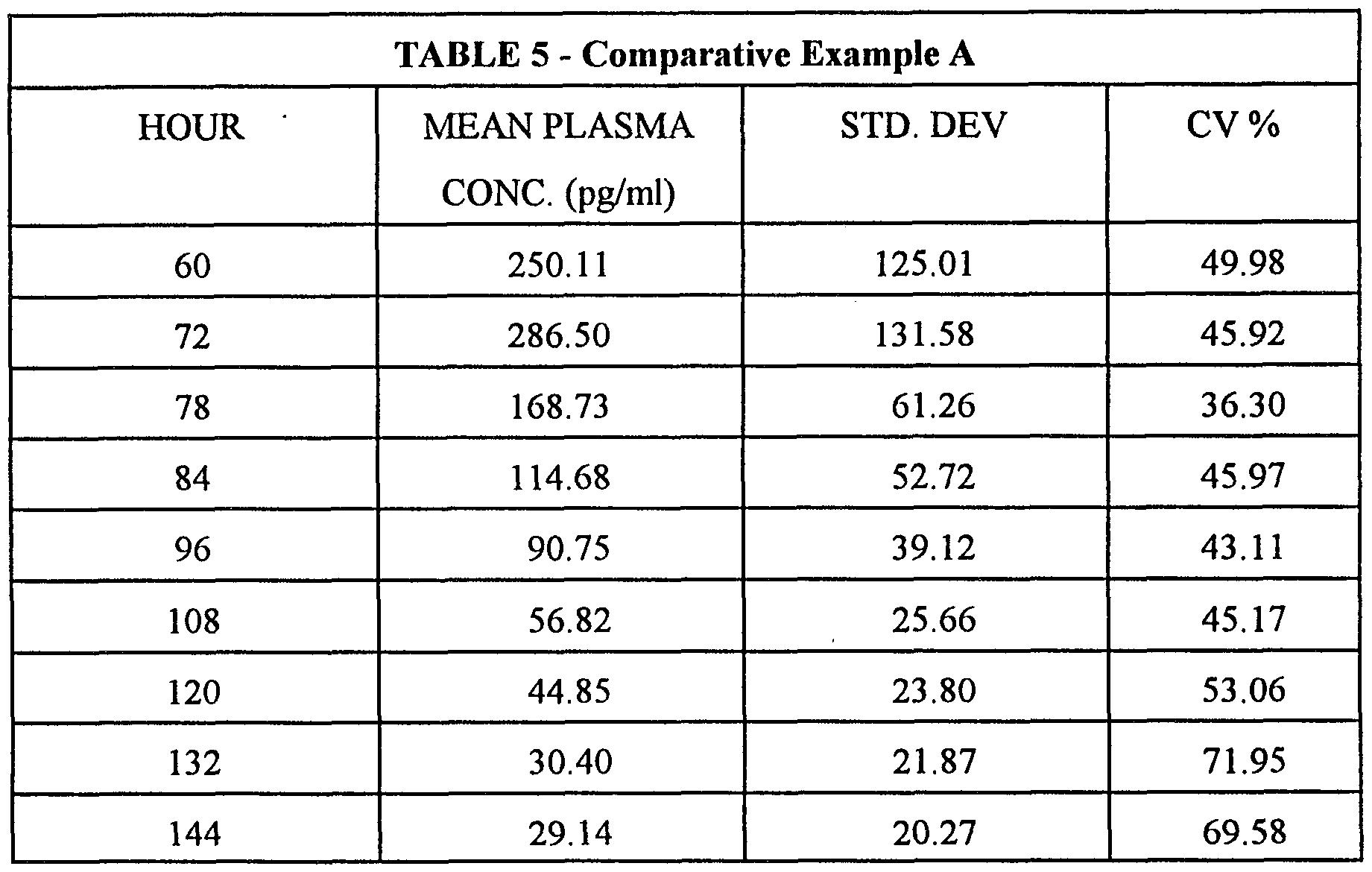 Figure imgf000054_0001