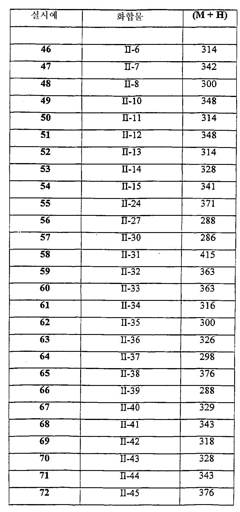 Figure 112002037774251-pct00098