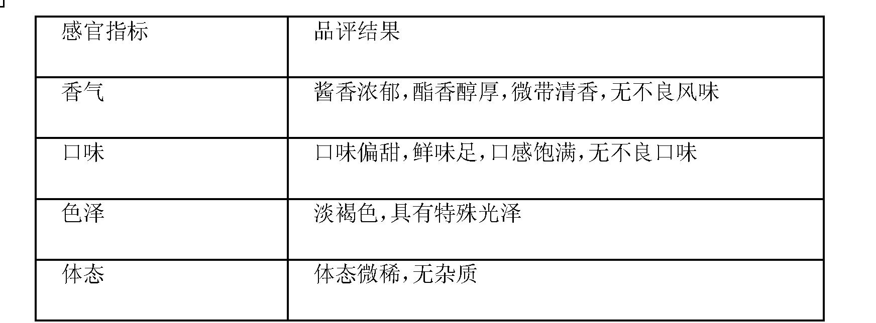 Figure CN102524747AD00102