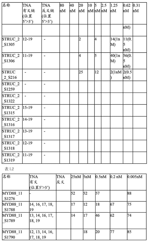Figure CN103298939AD00841