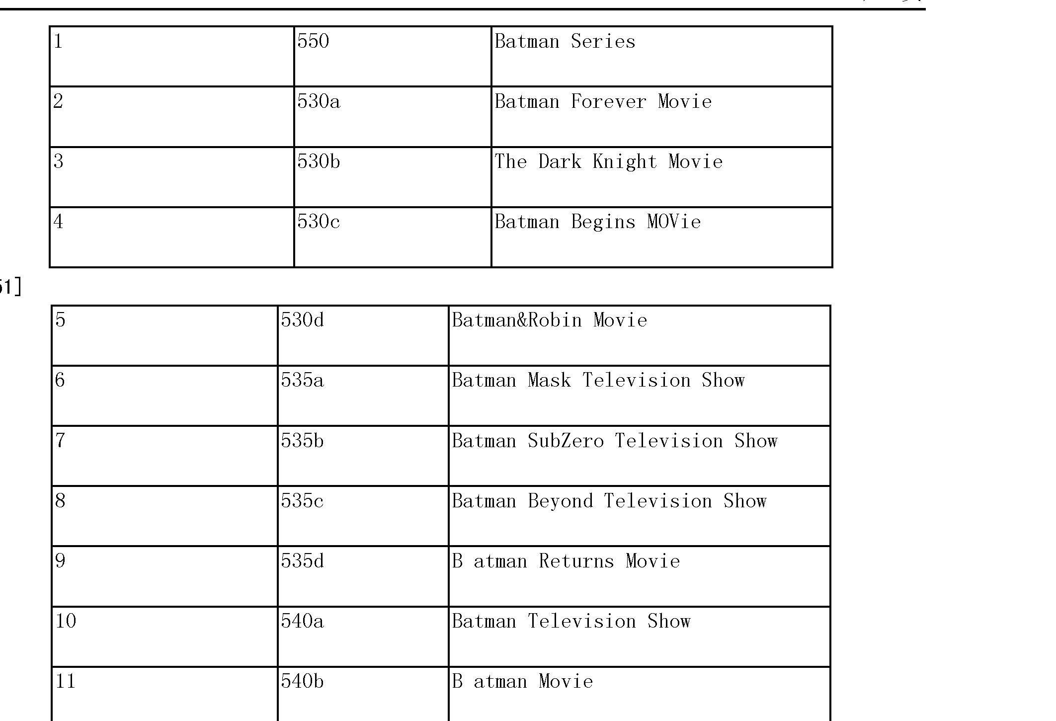 Figure CN103608748AD00131