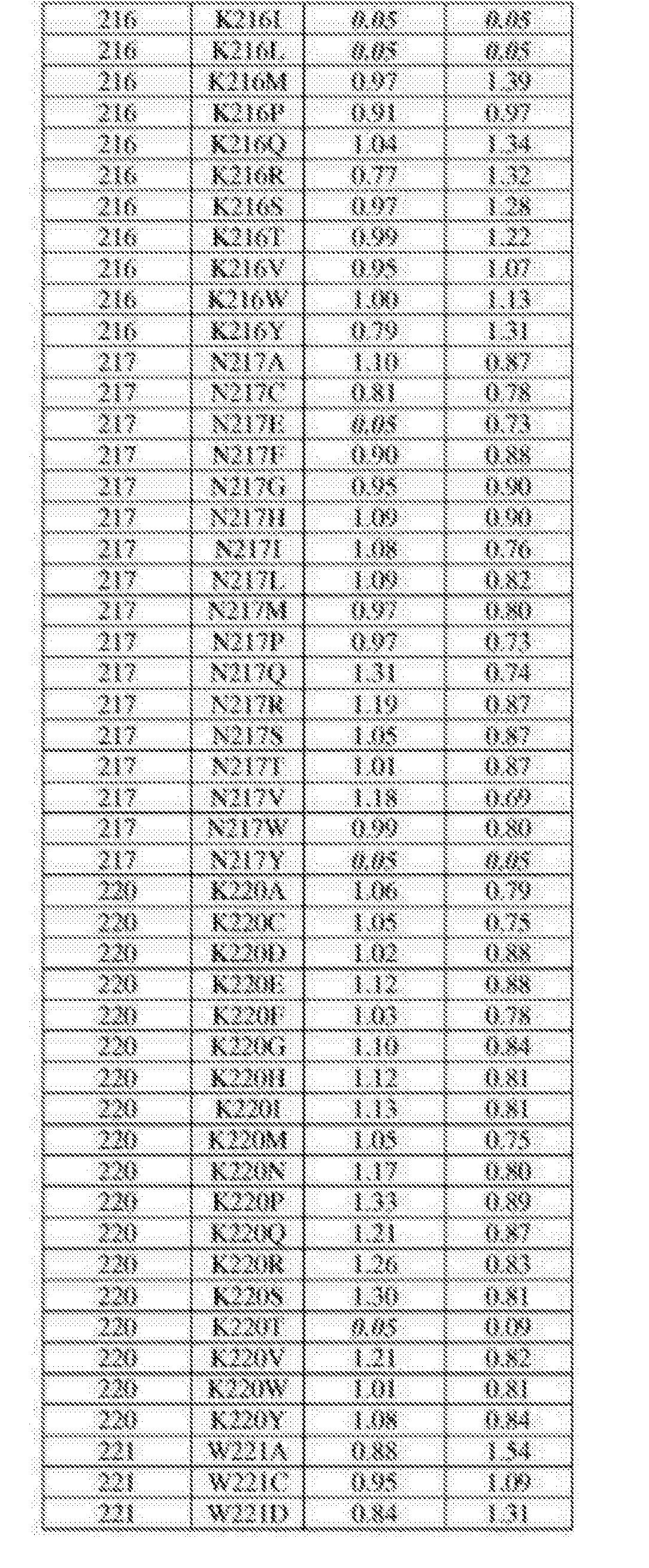 Figure CN105483099AD01541