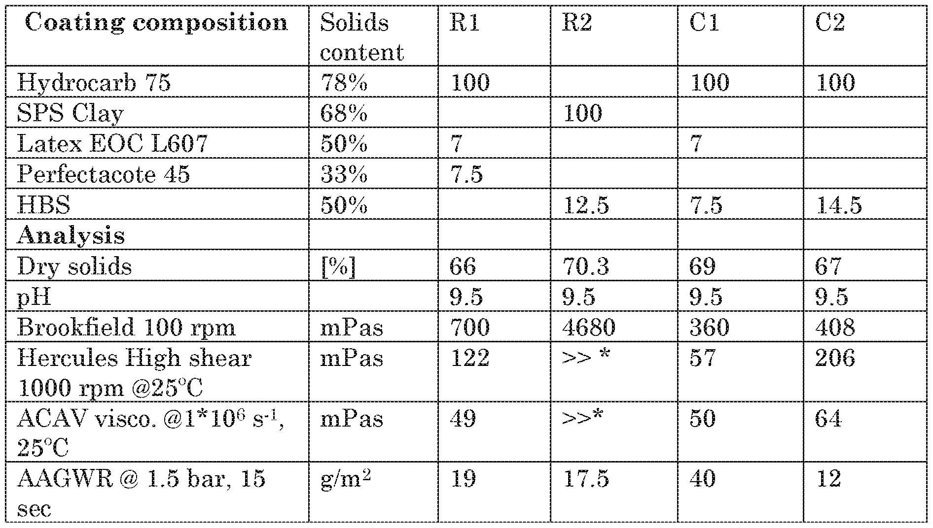 marie clay rrr scoring chart