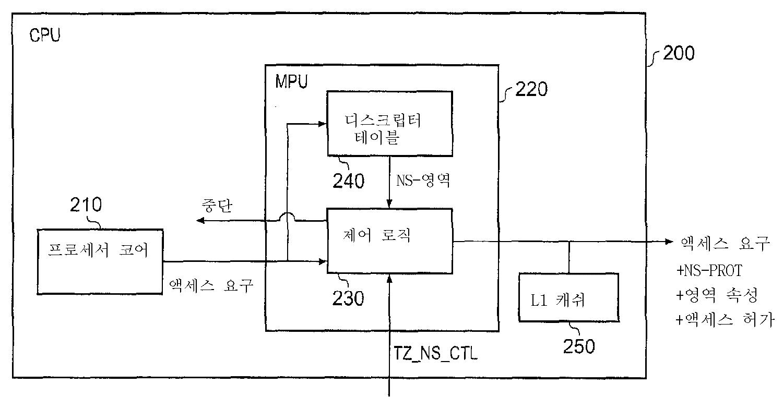 Figure R1020097007525