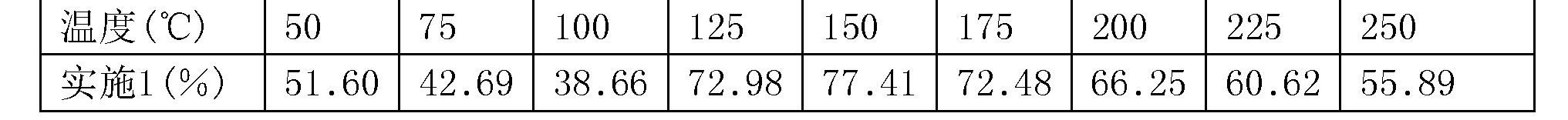 Figure CN104495837BD00083