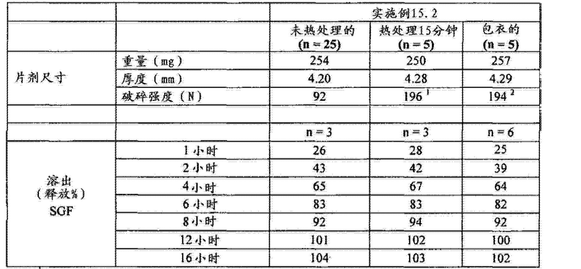 Figure CN102688241AD01063