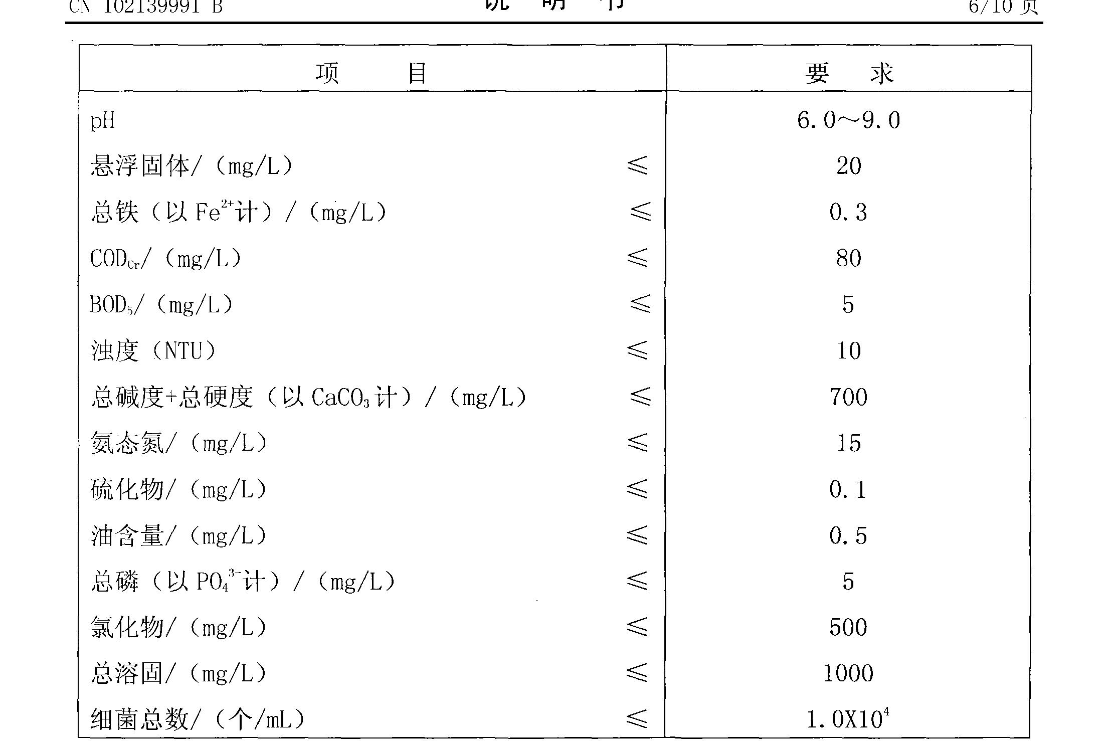 Figure CN102139991BD00091