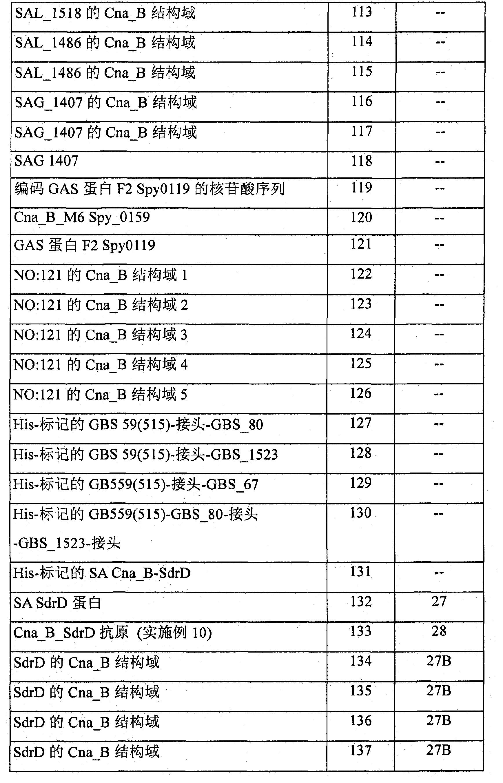Figure CN102481349BD00991