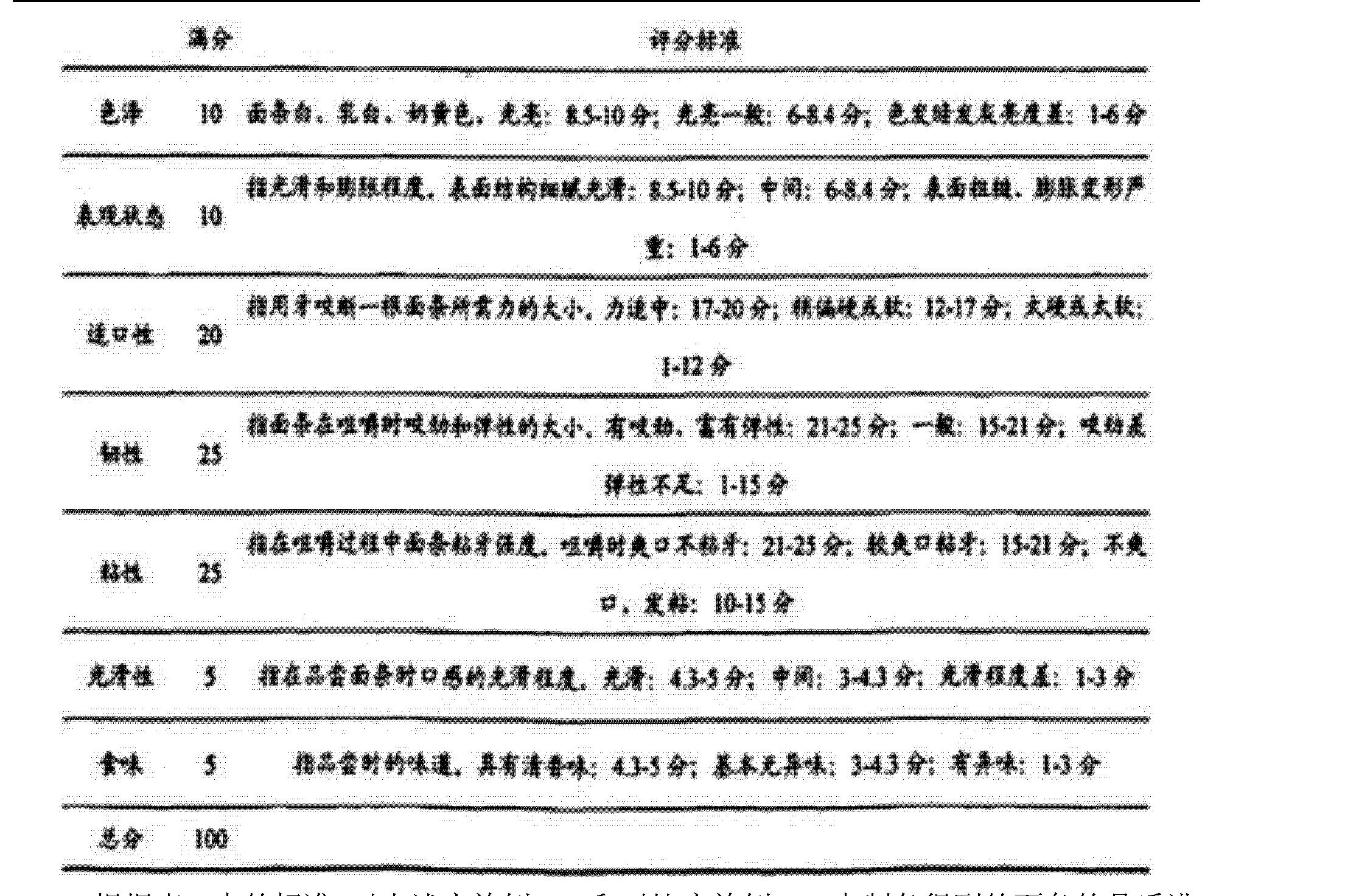 Figure CN103947945AD00061