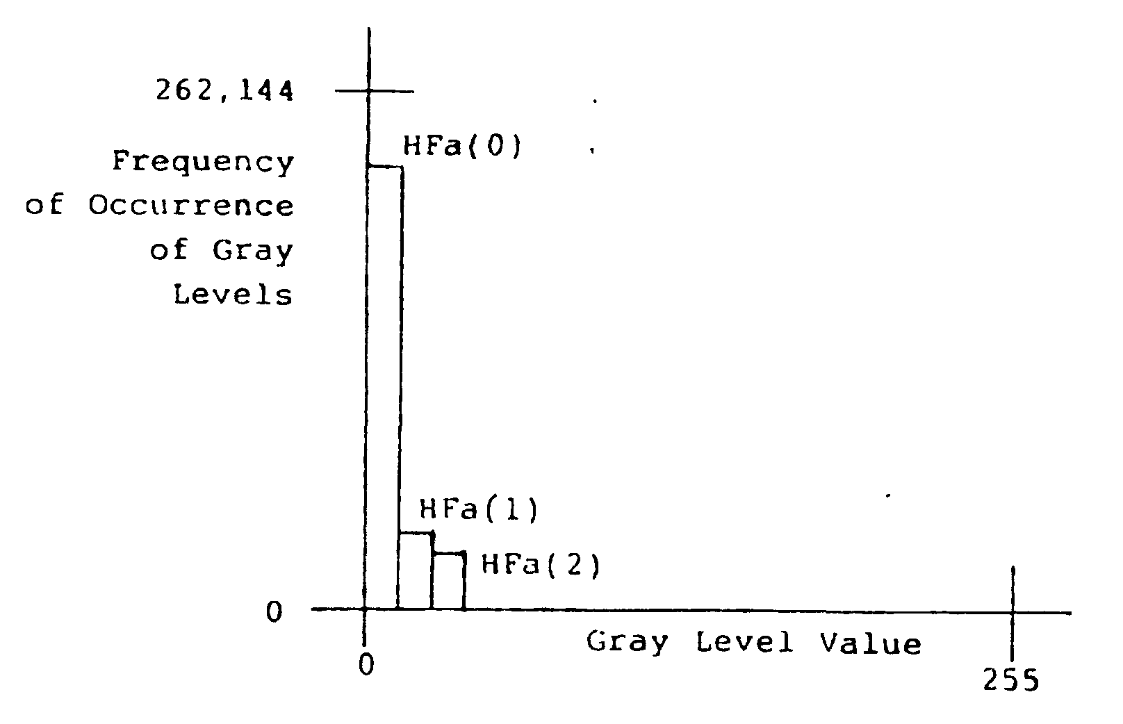 Figure 00060002