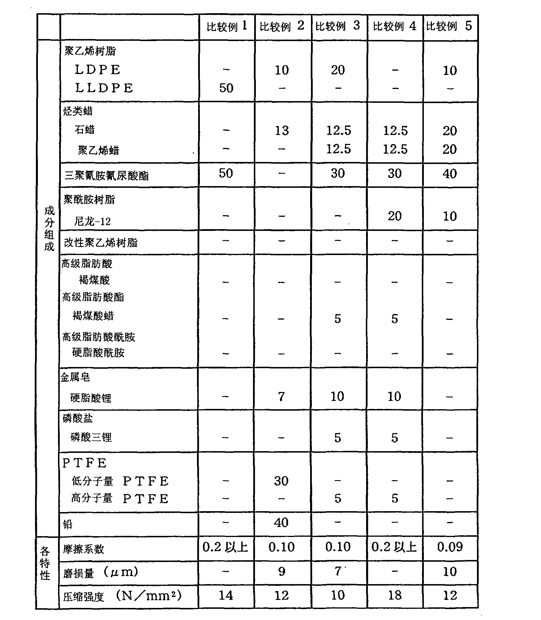 Figure CN101522874BD00111