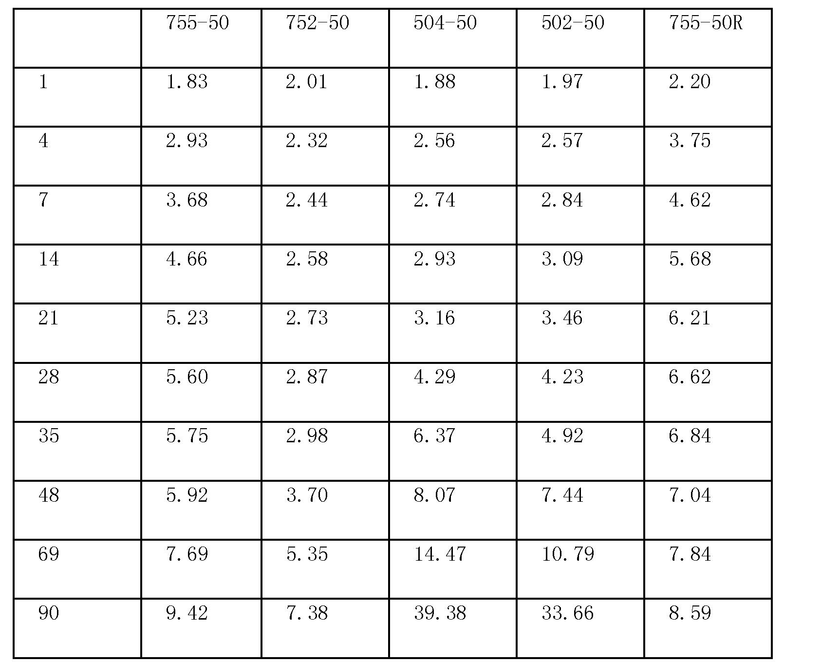 Figure CN1972678BD00341