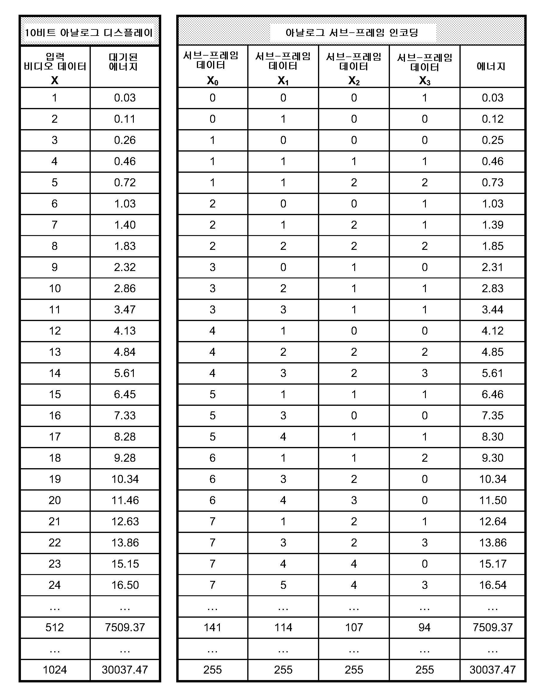 Figure 112008089251704-PCT00013