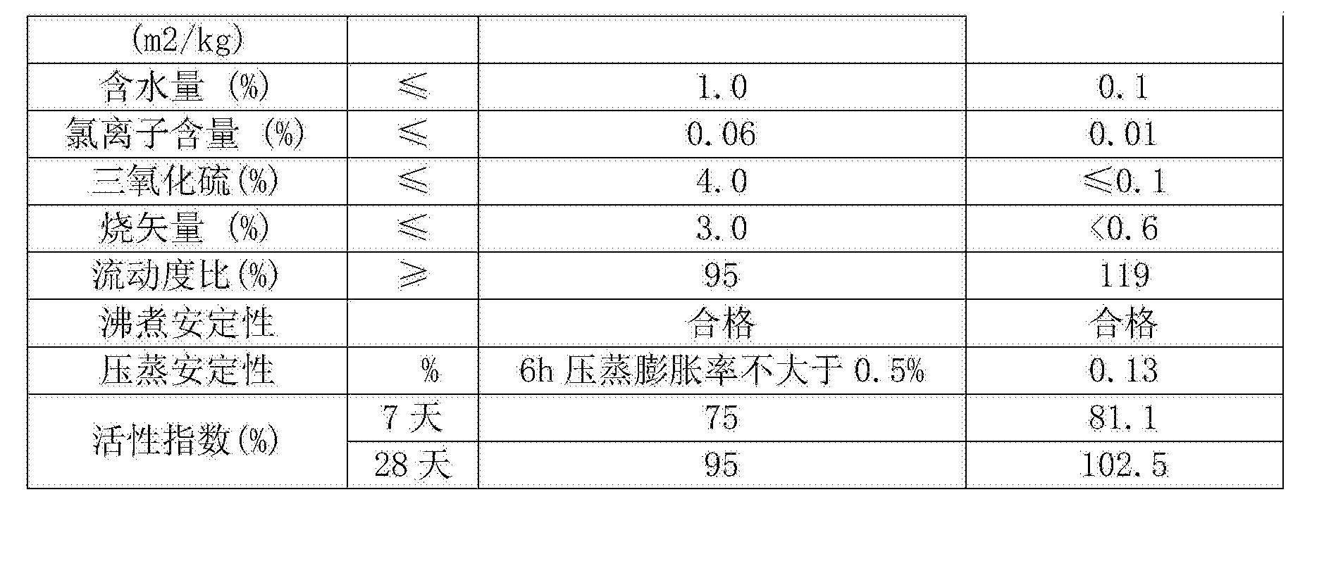 Figure CN105399349BD00101