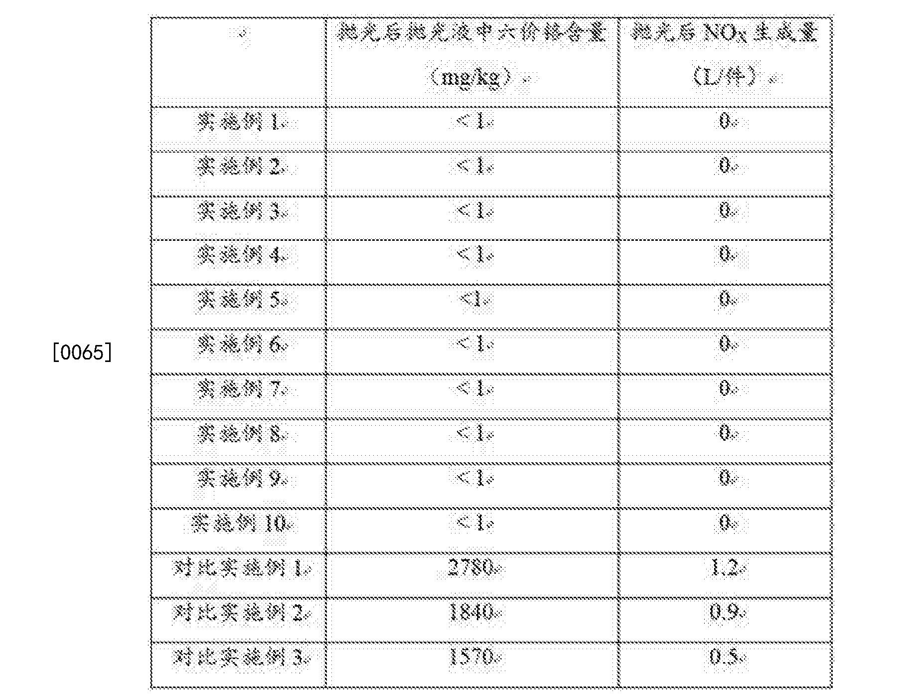 Figure CN104947112BD00071