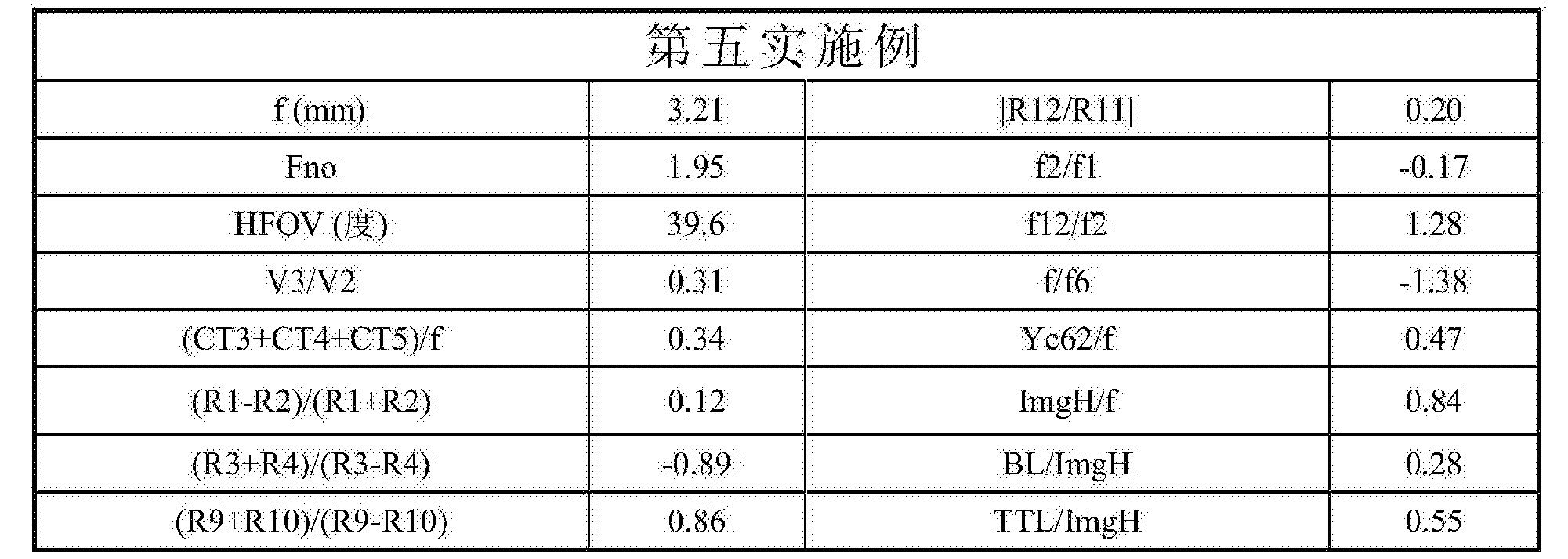 Figure CN105572844BD00261