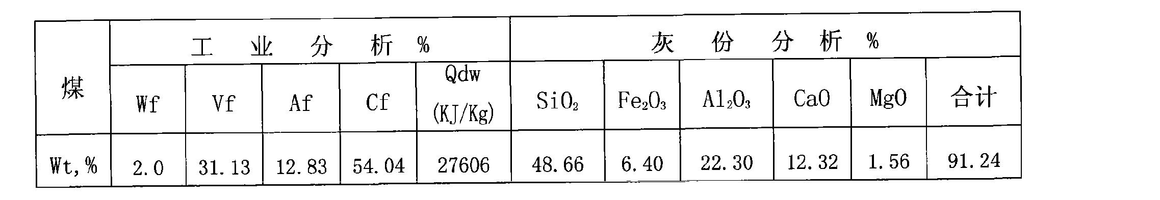 Figure CN101343047BD00124