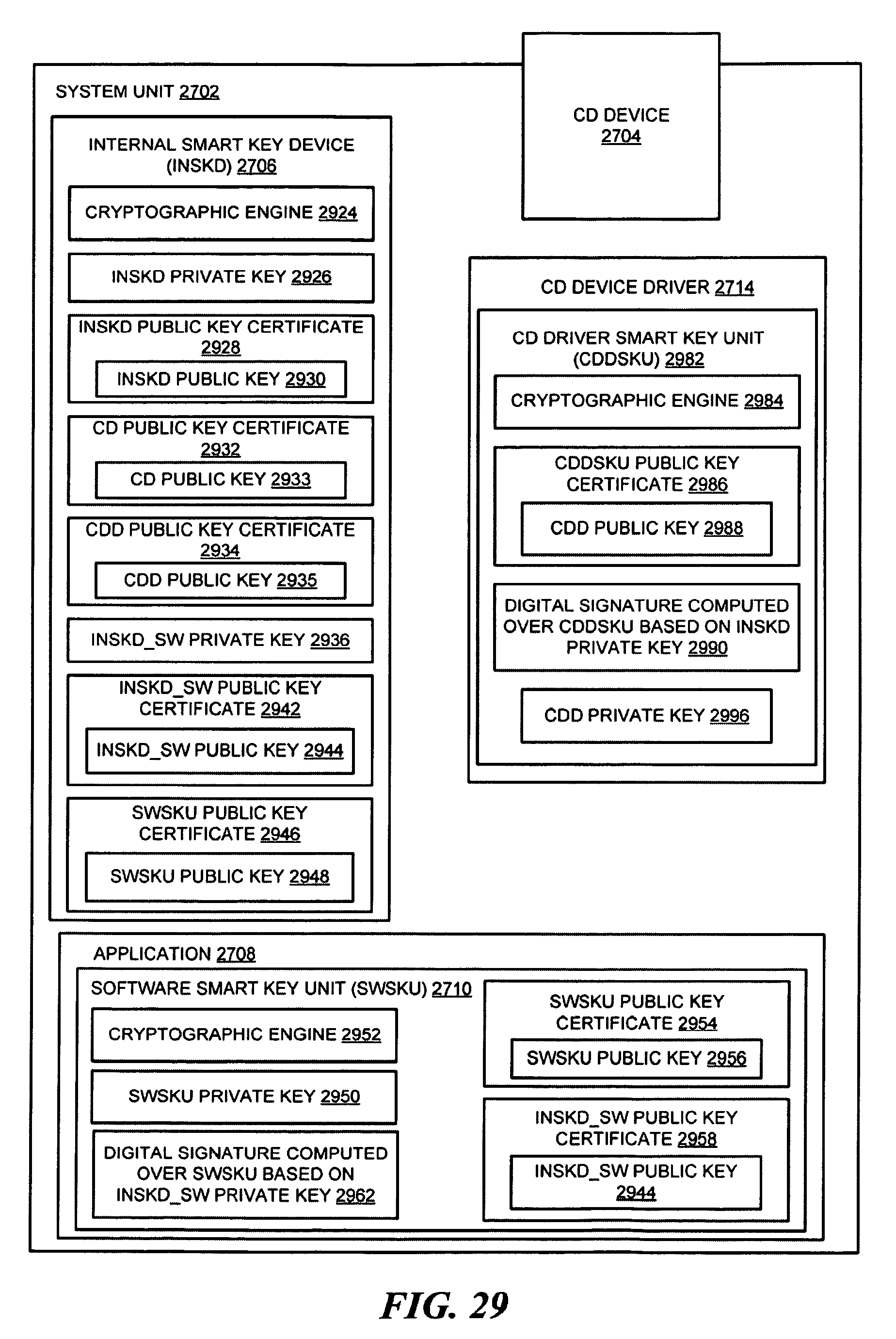 US7908492B2 - Method for using a compact disk as a smart key device
