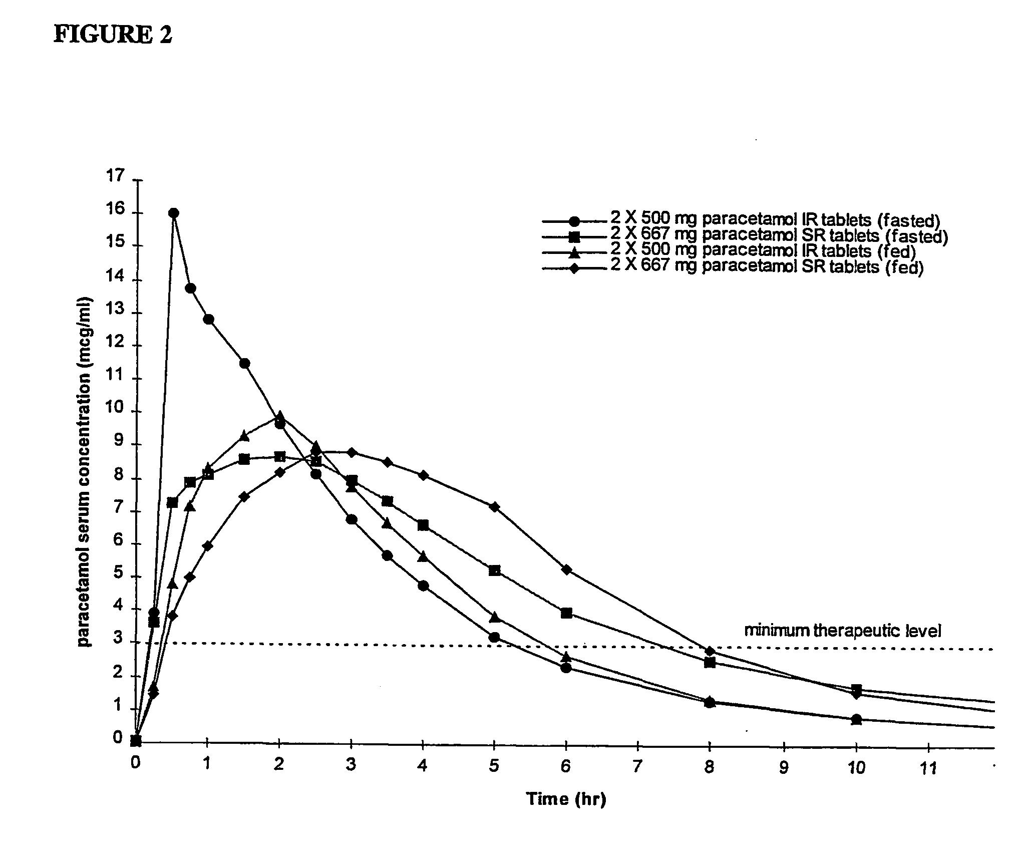 Figure US20040202716A1-20041014-P00002