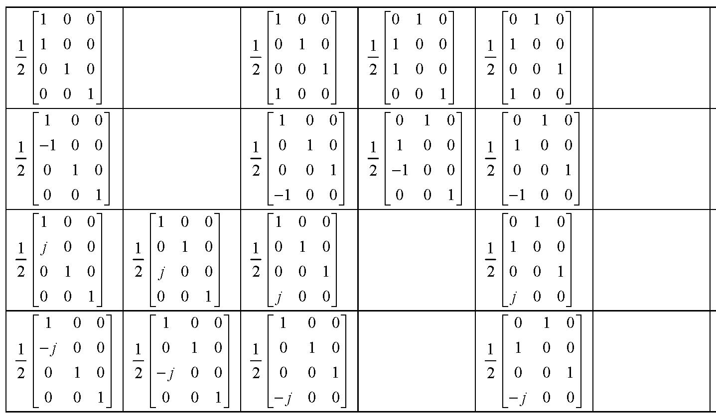 Figure 112010009825391-pat00891