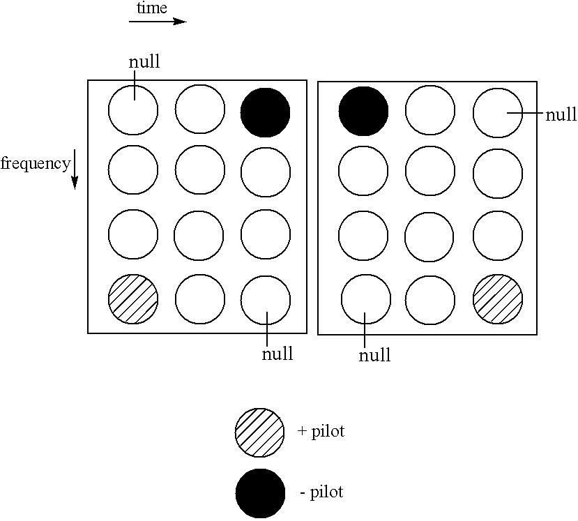 Figure US20050286408A1-20051229-C00001