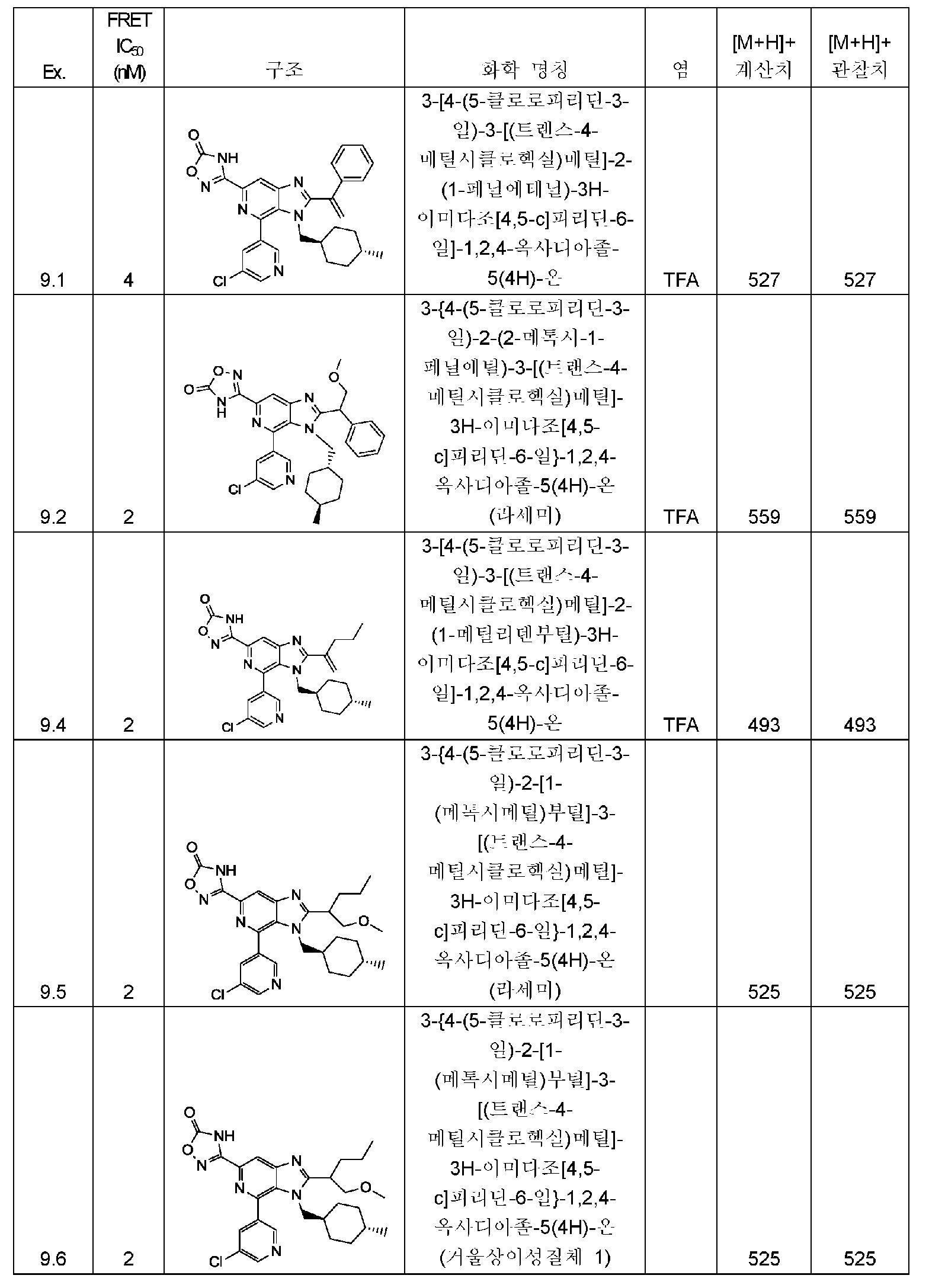 Figure pct00397
