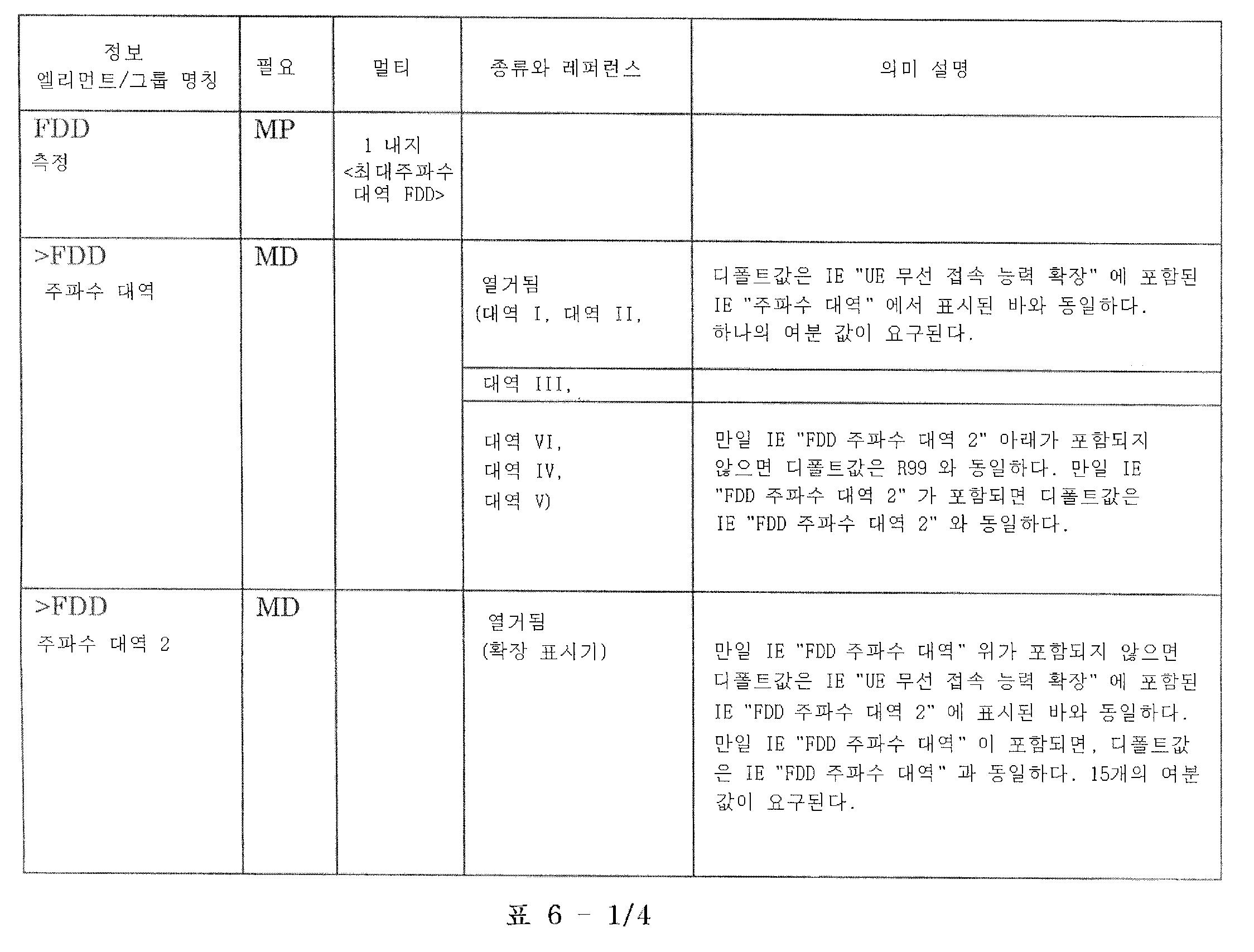 Figure 112011105072977-pat00011