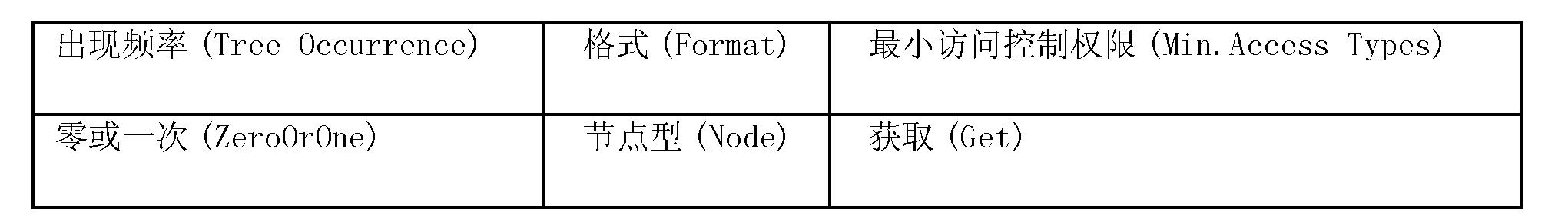 Figure CN101374295BD00111