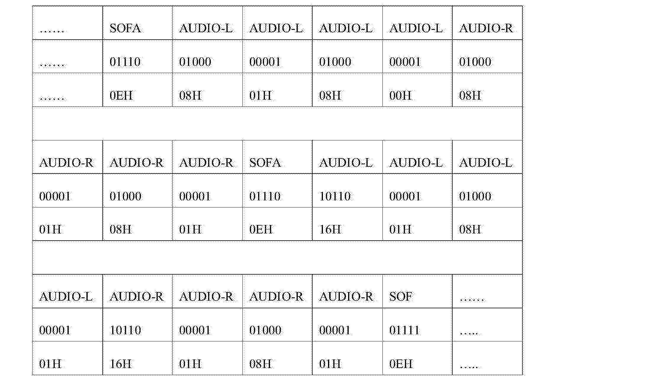 Figure CN105681819AD00172