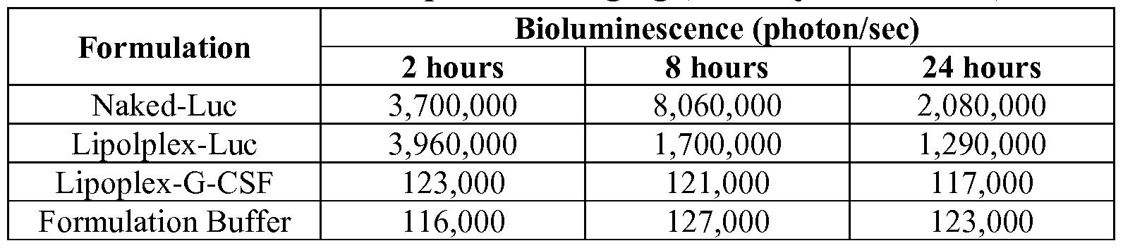 Figure imgf000333_0001
