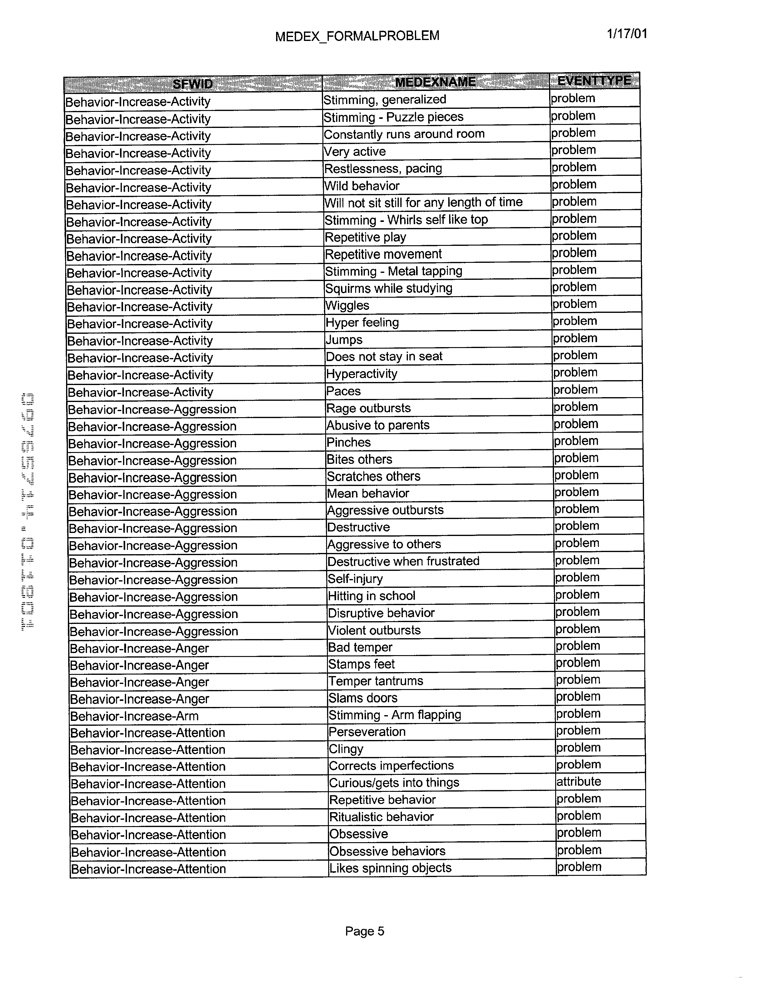 Figure US20030061072A1-20030327-P00734