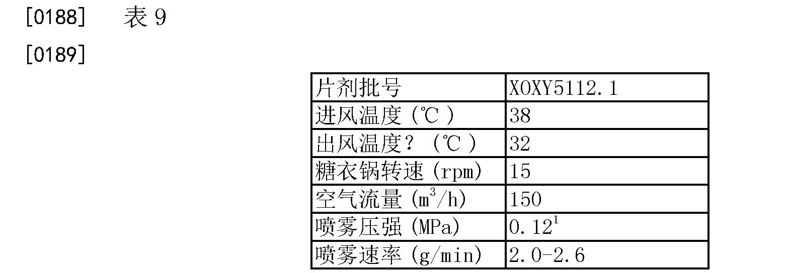 Figure CN101394840BD00172