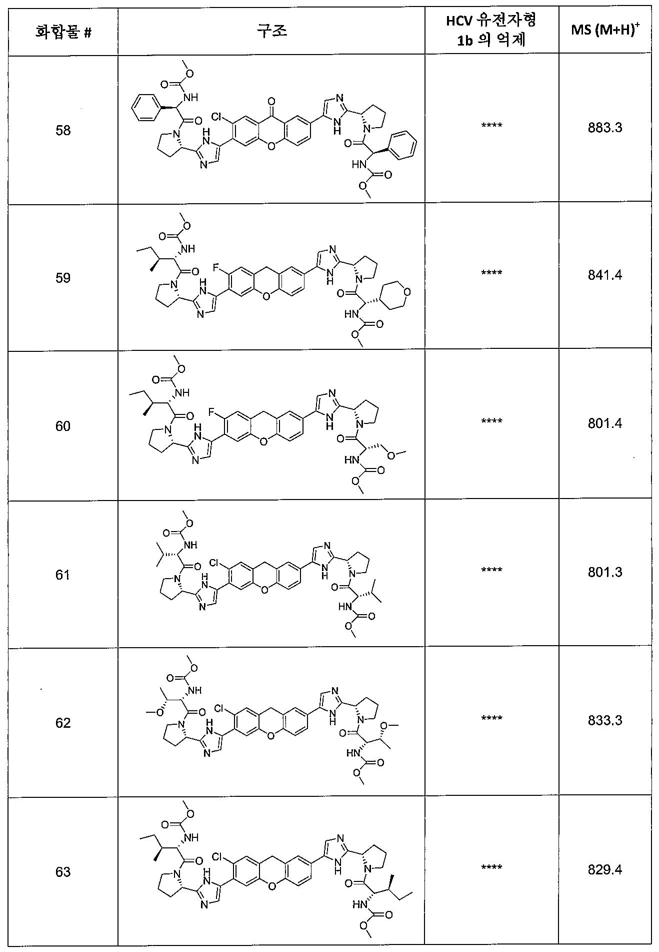 Figure pct00317