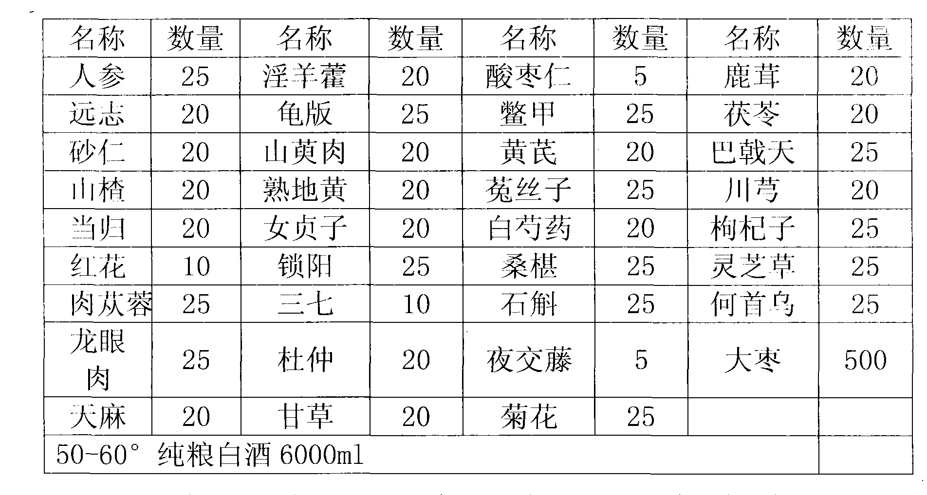 Figure CN101829303BD00073