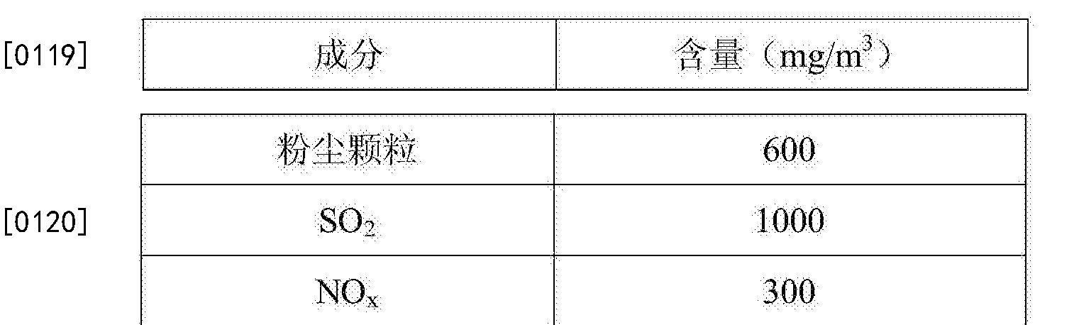 Figure CN108380023AD00123