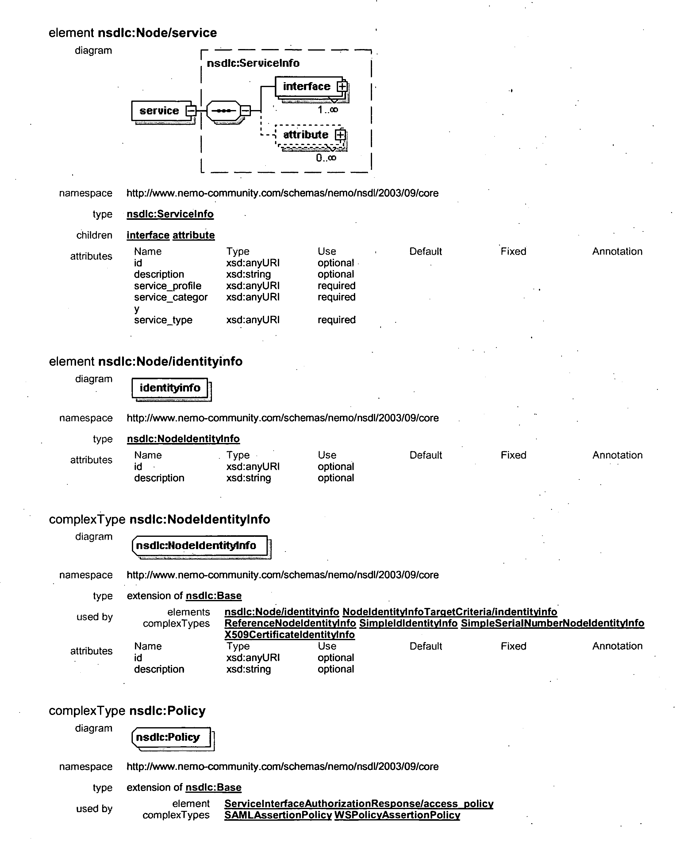Figure US20050027871A1-20050203-P00005