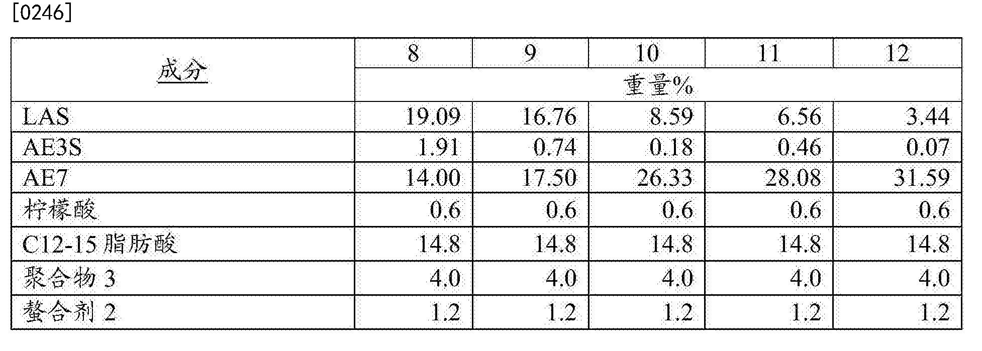 Figure CN107820515AD00322