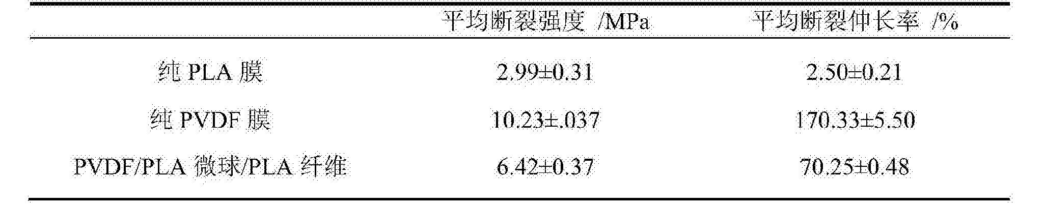 Figure CN105908363BD00091