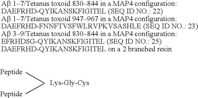 Figure US20070134762A1-20070614-C00009