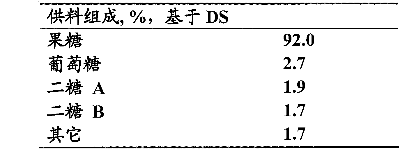 Figure CN102413890AD00262
