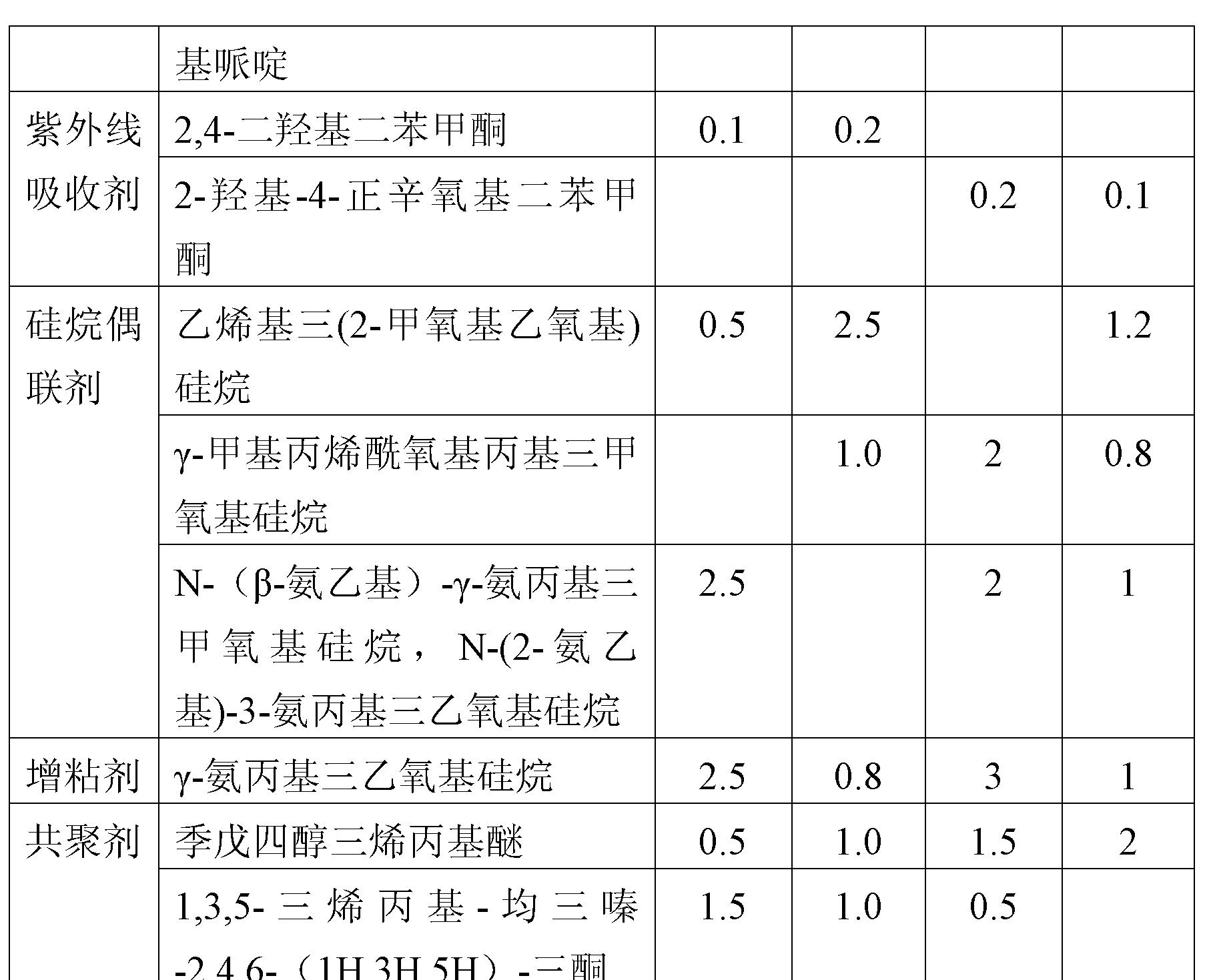 Figure CN102153958AD00101