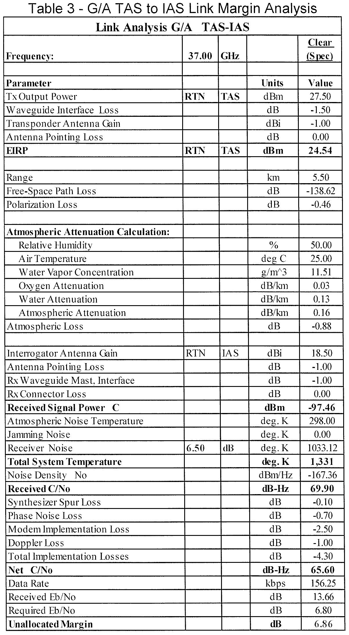 WO2009134751A1 - Small aperture interrogator antenna system