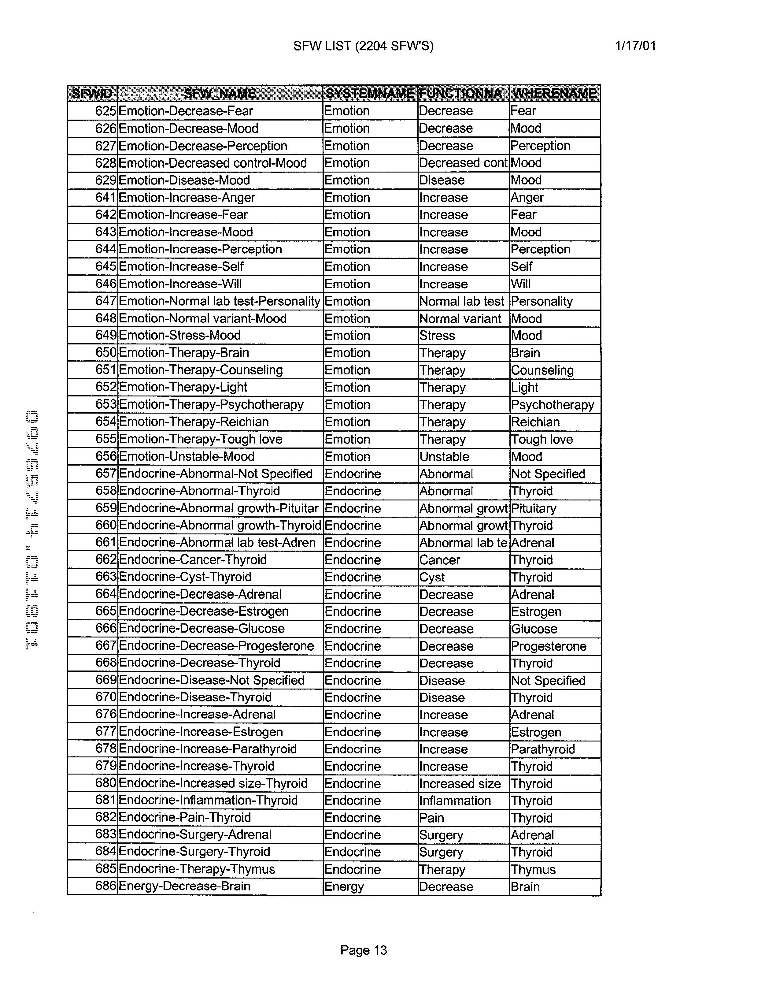 Figure US20030061072A1-20030327-P00865