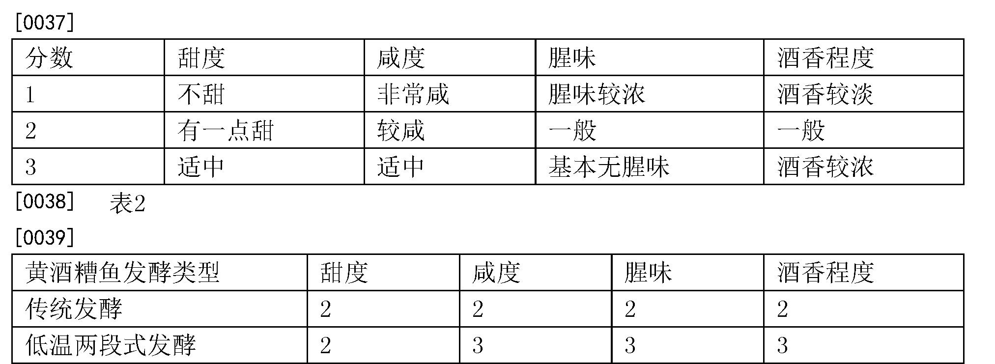 Figure CN107198147AD00051