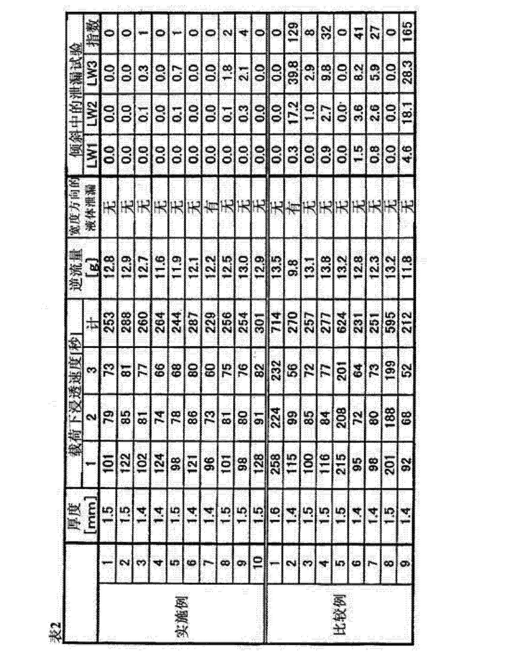 Figure CN103118867AD00141