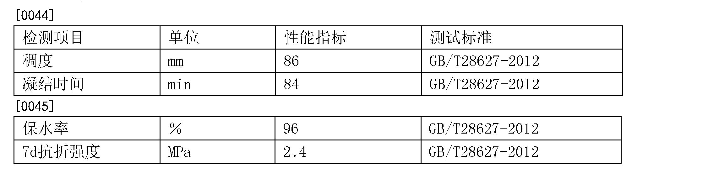 Figure CN104961423BD00052